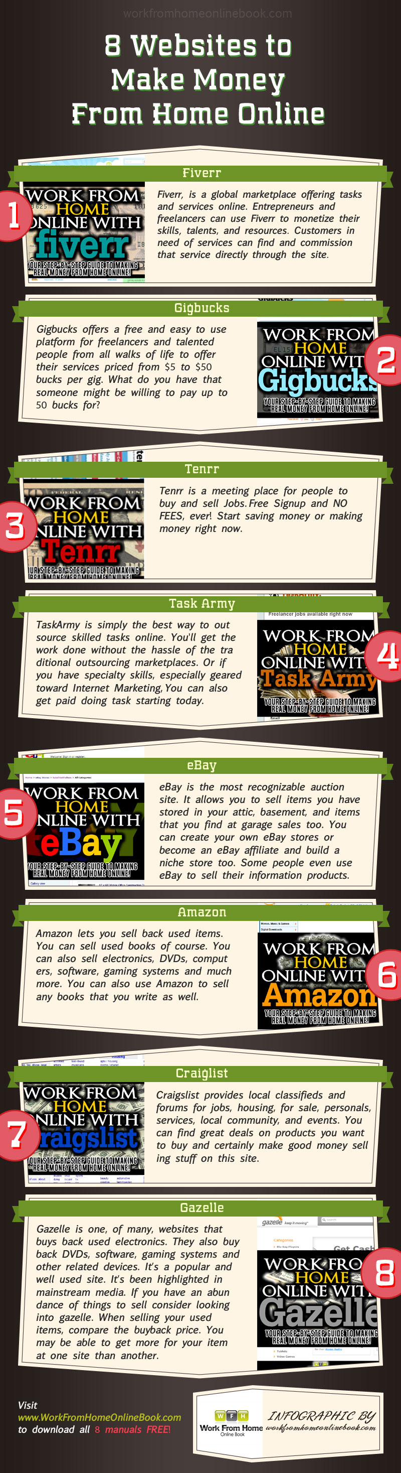 Infographics design service let the pictures speak for How to earn money in home design