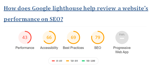 Google lighthouse review website performance
