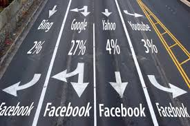Get More Traffic for Fan Page