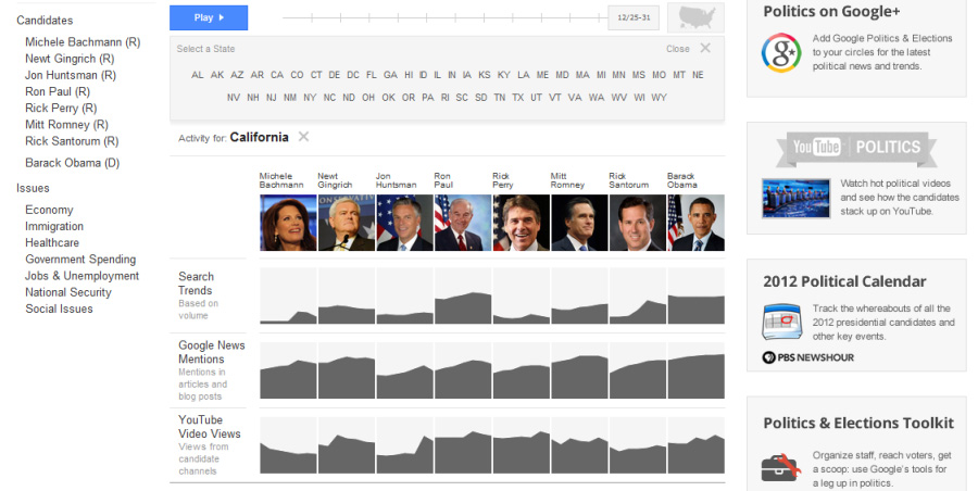Google US Elections 2012