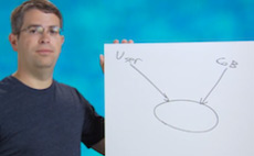 Matt Cutts Google Cloaking