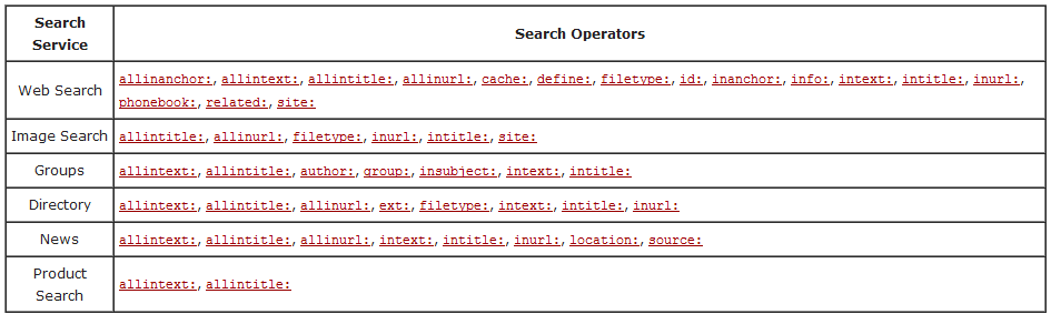 search operators.png