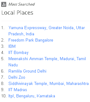 trending local spots - india