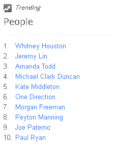 trending people - US
