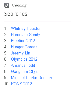 trending searches- US
