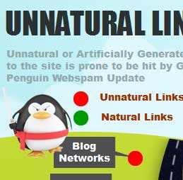 Un-natural Links